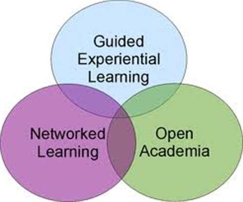 Trending Research Topics - American Educational Research